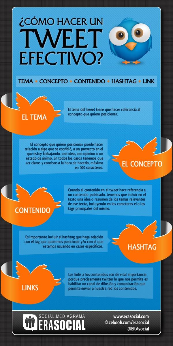 ¿Cómo hacer un tweet efectivo?